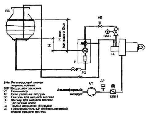 Рисунок 22 система топливоподачи с