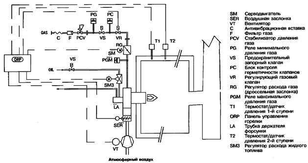 Схема подключения компонентов